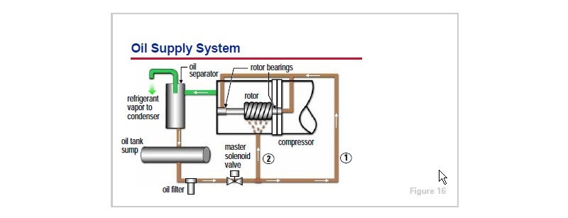Trane Fluid Coolers : Water chillers trane oil separator