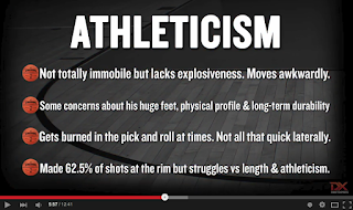 Myles Turner Scouting Report