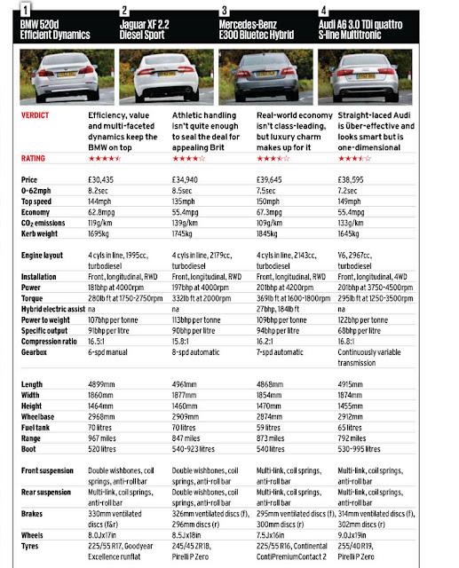 MINI Markham Blog: Diesel Luxury