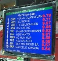 Resultados Nanquan - 11th WWC