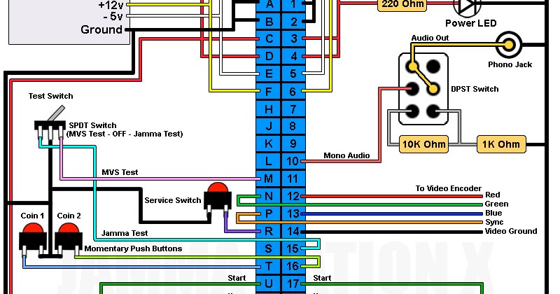 Neo Geo MVS: JAMMA: How you connect everything to the board On Arcade Jamma Wiring Diagram on