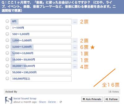 SOCIAL SOUND SCRAP, facebook, page, blog, music, mp3,