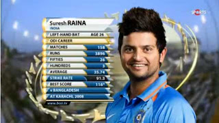 Suresh-Raina-89-(79-ball)-INDIA-vs-ENGLAND-4th-ODI-Mohali-ᴴᴰ-HIGHLIGHTS