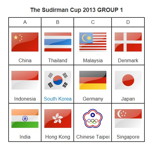 2013 Sudirman Cup Group 1 Pool Table