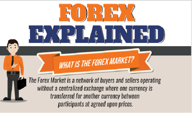 What is forex marketing