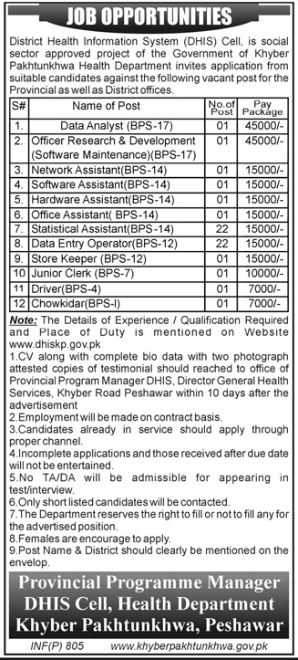 Vacancies in District Health Information System, Peshawar