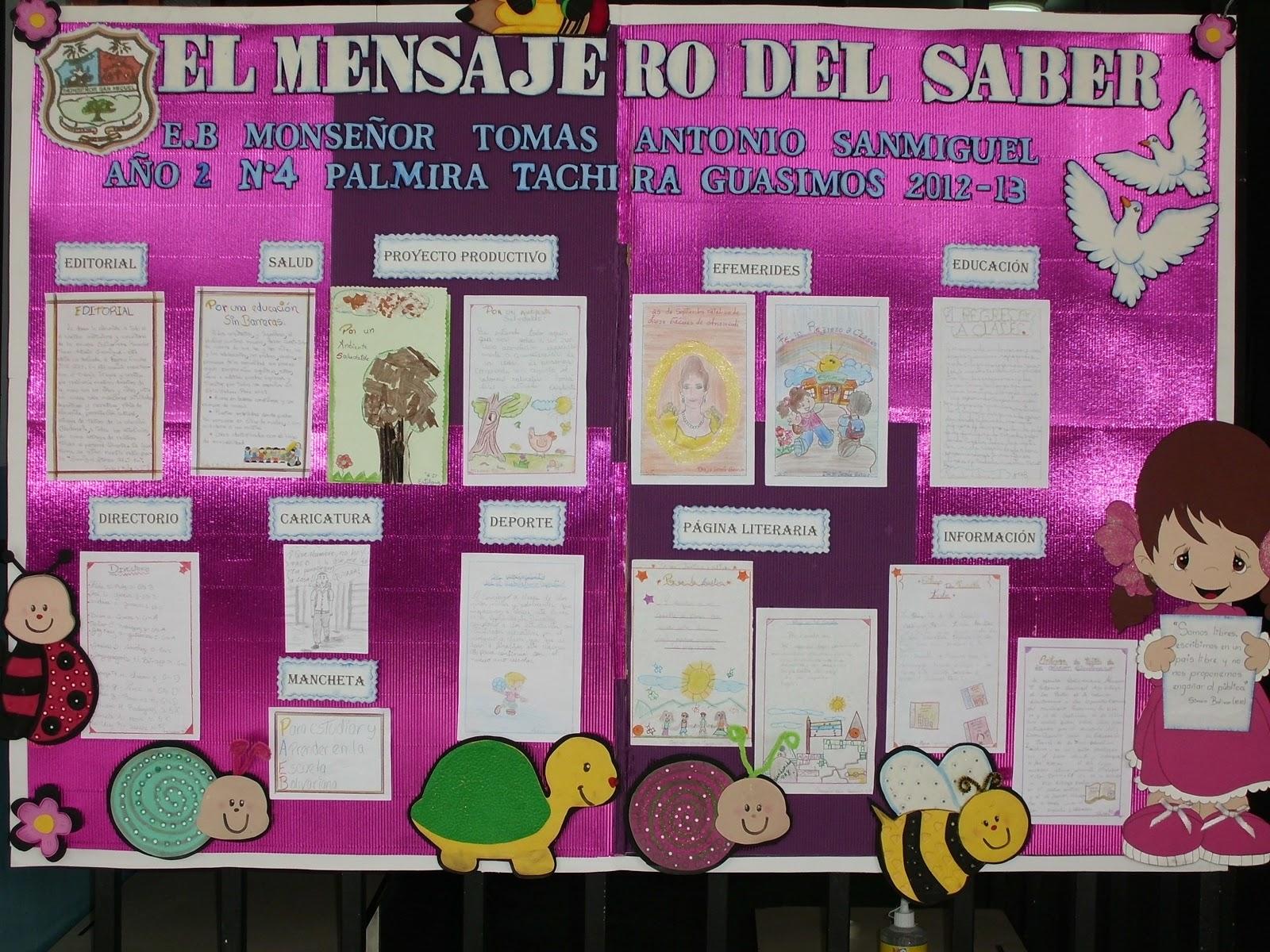 Escuela bolivariana monse or tom s antonio sanmiguel otra for Estructura del periodico mural