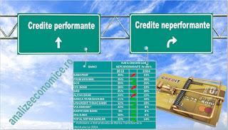 Cum a evoluat rata creditelor neperformante la principalele bănci