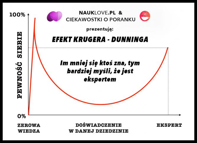 efekt-krugera-667x485.png
