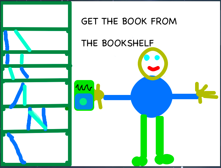 Reederama How To Read A Story Part Three The Second Graders Add