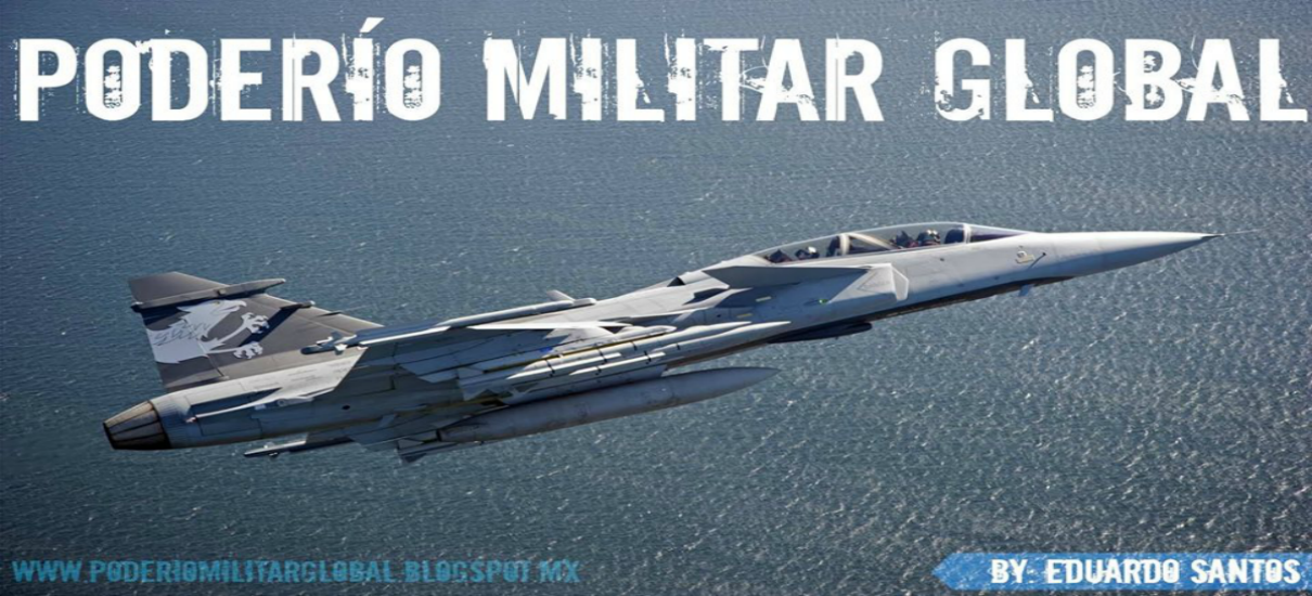 Poderío Militar Global