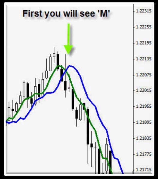 Forex u turn free download german