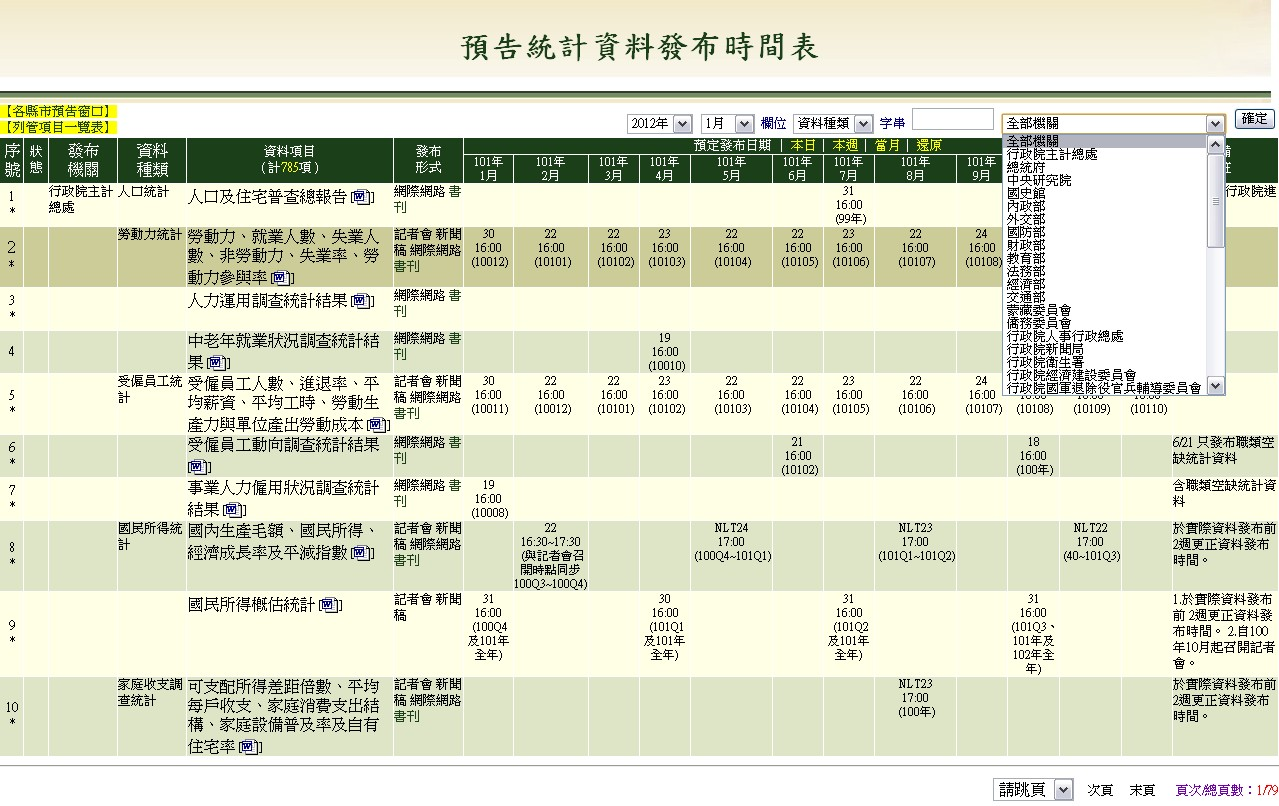 預告統計發布時間表