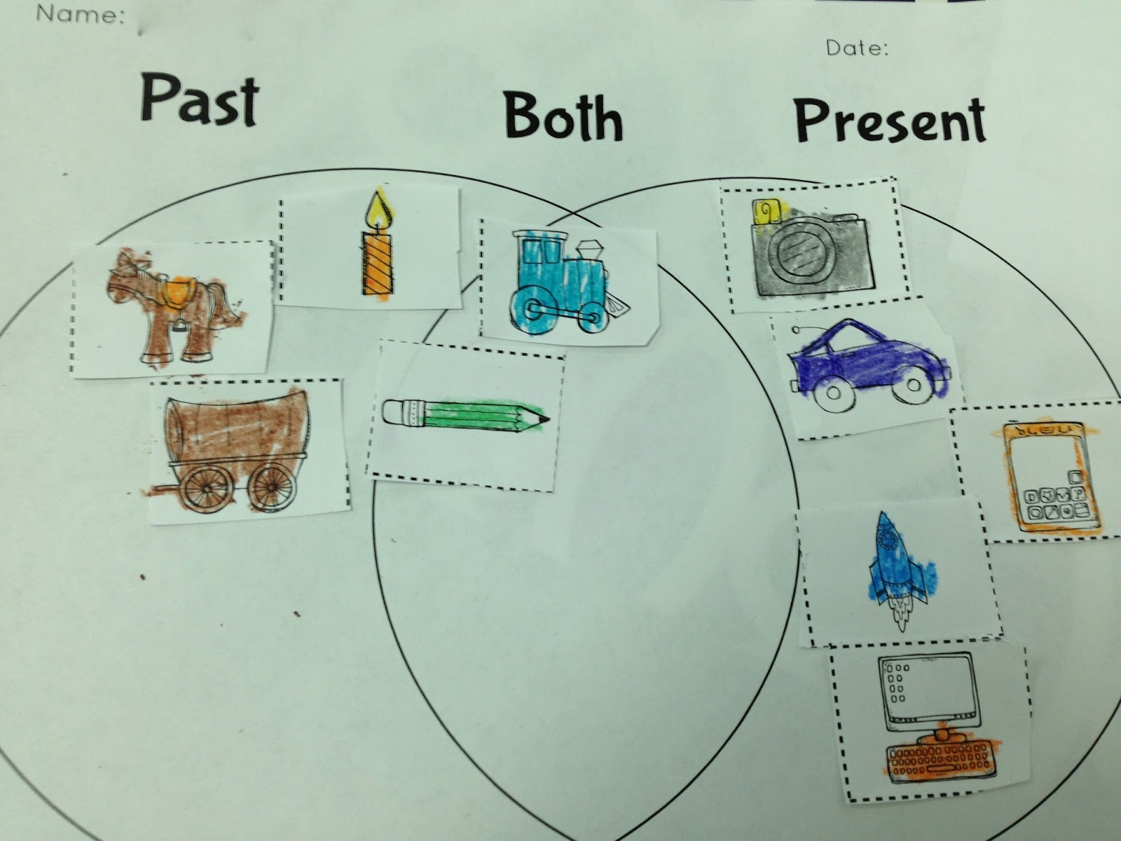 The adventures of a k1 teacher how technology helps us after our venn diagram i asked the kids to come up with technology that will be in the future they came up with some very fun ideas pooptronica Images