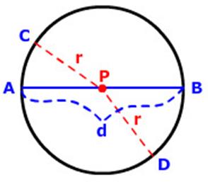 jari jarinya coba gunakan rumus pythagoras maka hasilnya adalah rumus