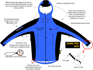 Gore Tex Shell Jacket - Blue Design