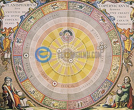 Teori Copernicus