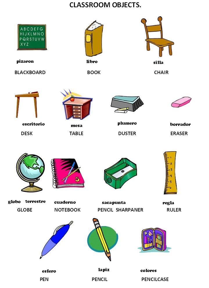Well-known BLOG DE INGLES: objetos del aula MG72