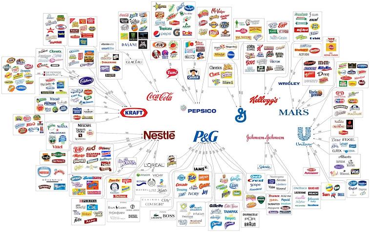 world brands