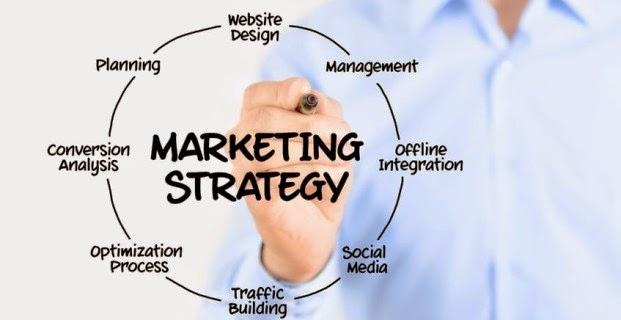 Jenis Pemasaran: Tradisional dan Online