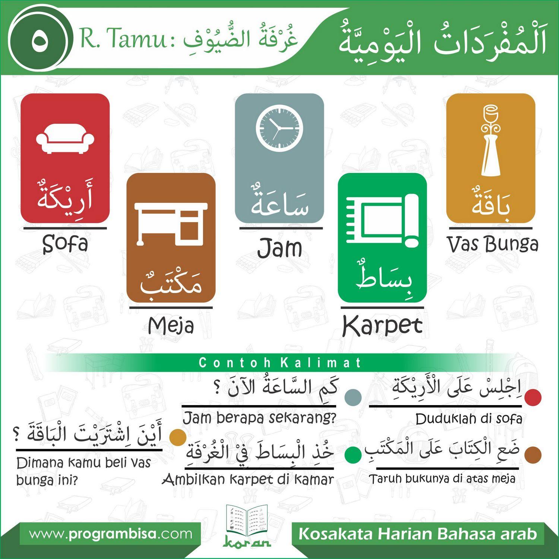 Kosakata Harian Bahasa Arab  Rumah Dan Ruang Tamu