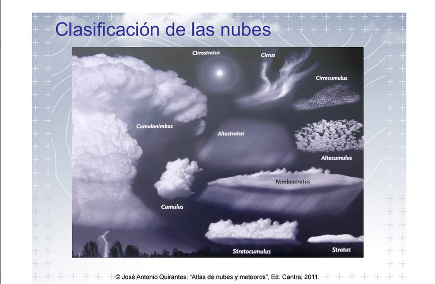 Clasificación de la nubes