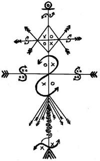 congo symbol de palo