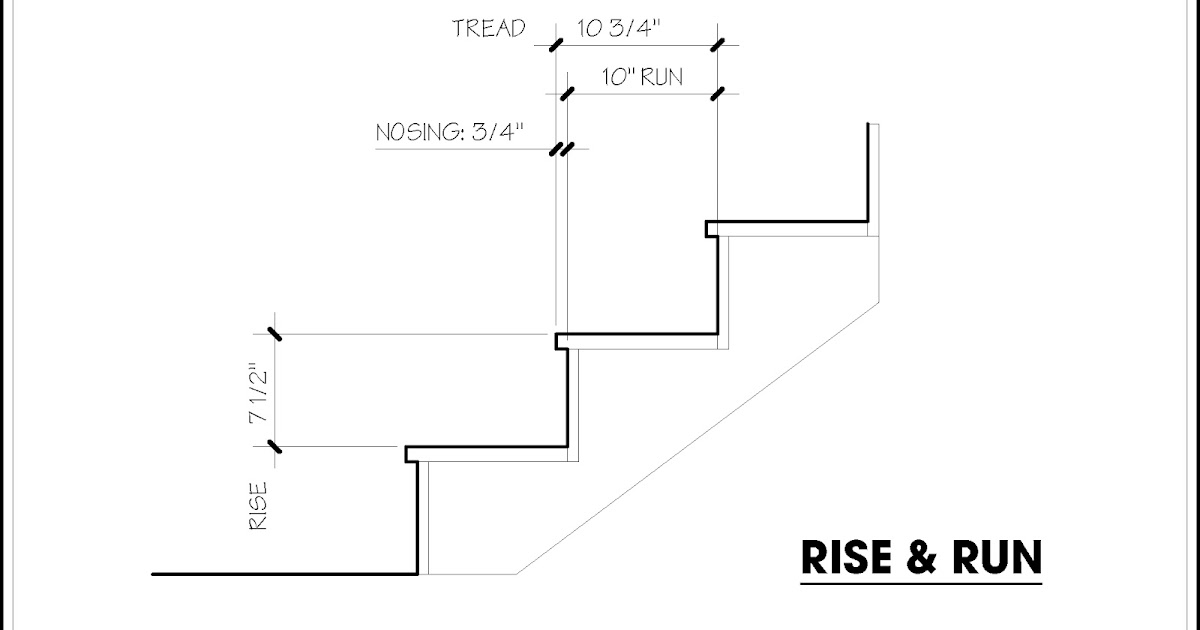 Rise Run Its Not About Your Morning Jog on Steep Stairs Design