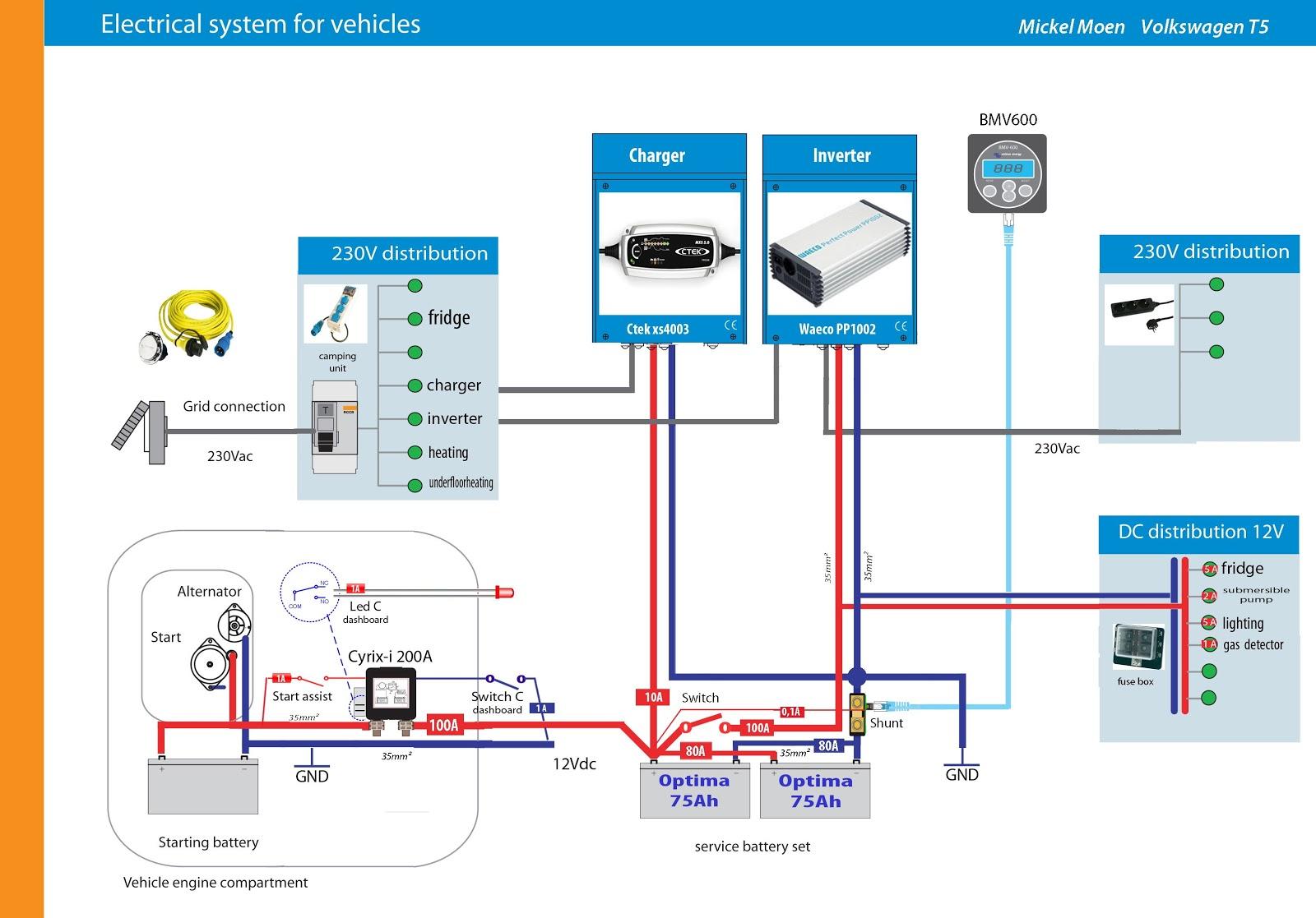 Schema elektrische installatie mickel moen volkswagen t5 van dc naar camper for Toon voorbeeld