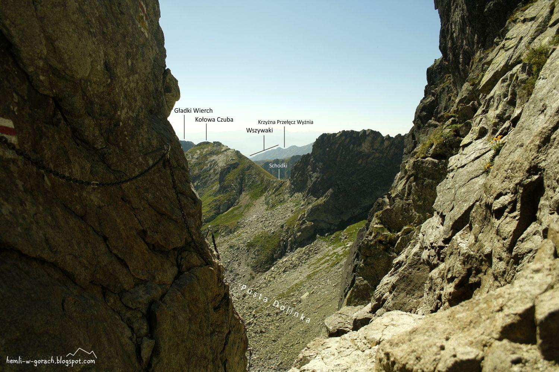 Kozia Przełęcz panorama