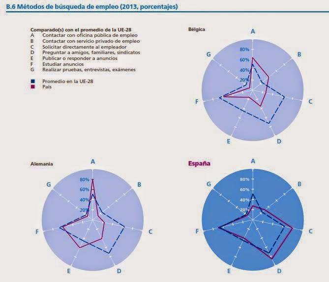 http://www.randstad.es/tendencias360/Documents/informe-randstad-flexibility-2014.pdf