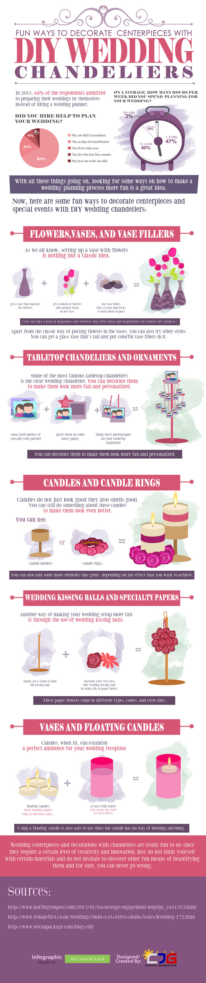 Fun Ways Decorate Centerpieces With DIY Wedding Chandeliers #infographic