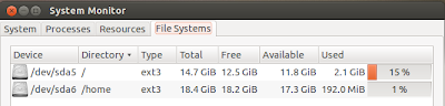 Ubuntu 12.04 takes 2.1 GiB space on hard disk after install