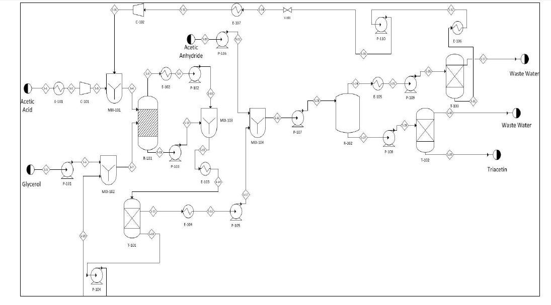 piping and instrumentation diagram visio 2013 blueraritan info rh blueraritan info Visio 2013 Database Diagram Visio 2013 Network Diagram Template