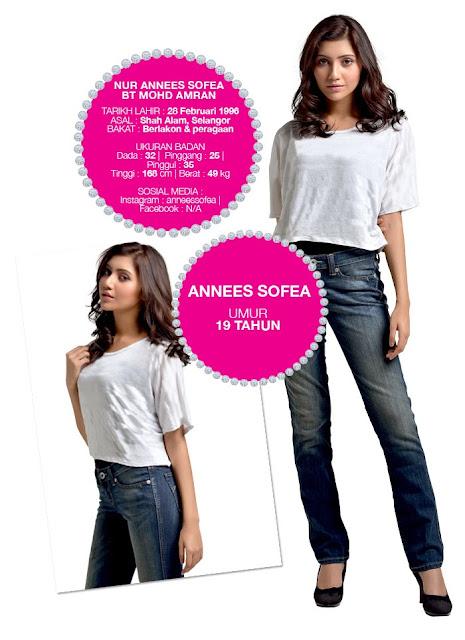 Profil Peserta Dewi Remaja 2014/2015 Annees Sofea