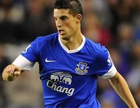 Kevin Mirallas, Everton midfielder