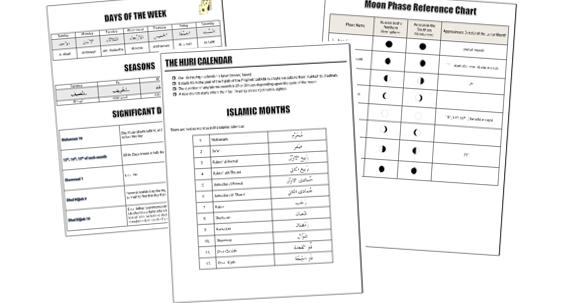 hijri calendar basics