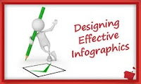 Designing effective infographics
