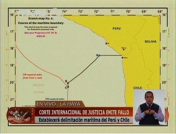 Limite marítimo Perú - Chile (Corte de la Haya)