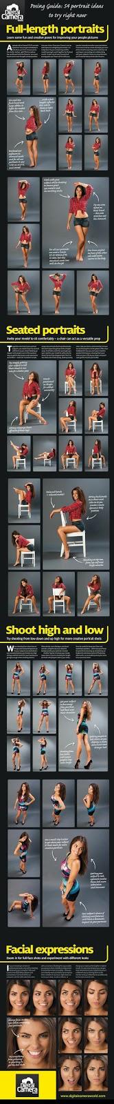 Posings für Frauen - Foto