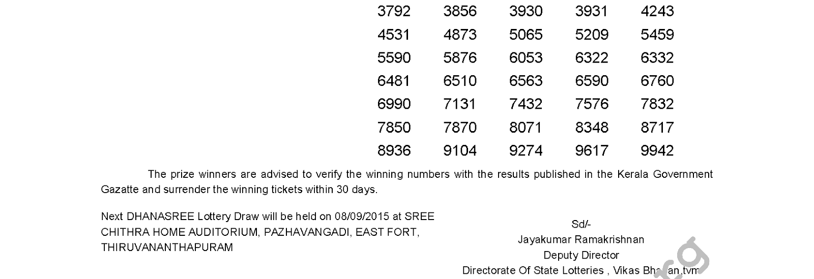 DHANASREE Lottery DS 201 Result 1-9-2015