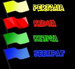 KEPUTUSAN KEJOHANAN PADANG & BALAPAN SKTD2 2013