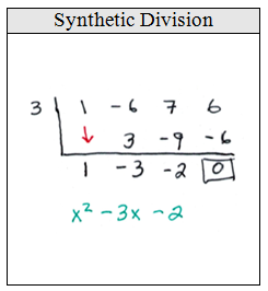 math worksheet : openalgebra  synthetic division : Synthetic Division Worksheet