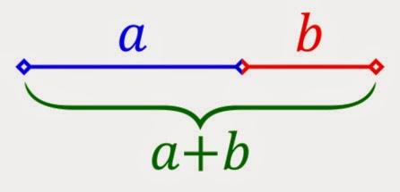 Ratios del Balance. Liquidez Garantía y Endeudamiento. Deuda