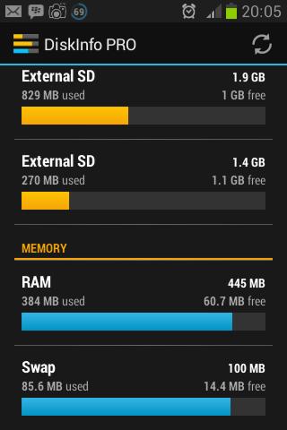 DiskInfo.apk ~ Mengetahui Partisi dan Kapasitas SD Card