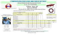 4º Fecha Costa 2015