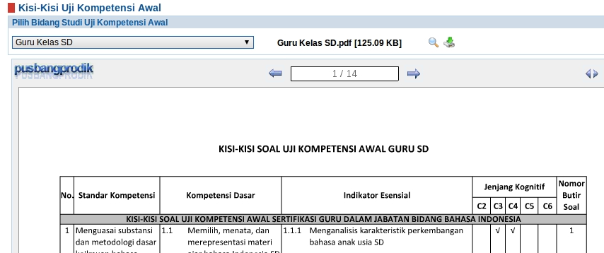 download soal ukg guru kelas sd 2013