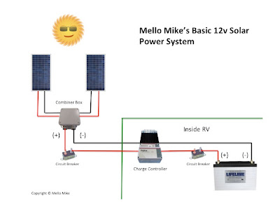 rv solar system wiring diagram - photo #23