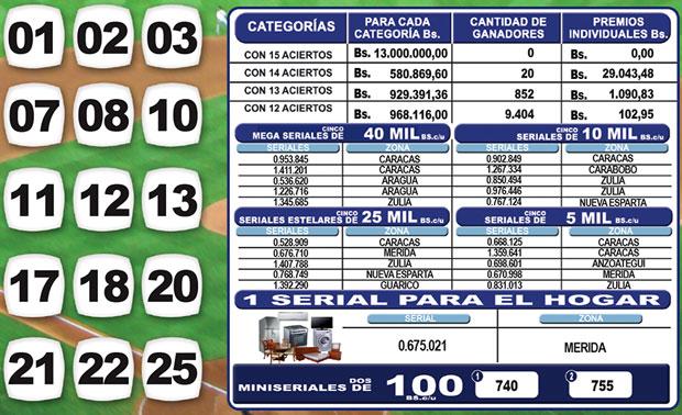 Kino Táchira sorteo 1116