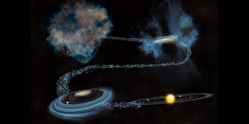 An illustration of water in our Solar System through time from before the Sun's birth through the creation of the planets. The image is credited to Bill Saxton, NSF/AUI/NRAO.
